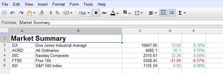 Using GoogleFinance() to track stocks on the Australian